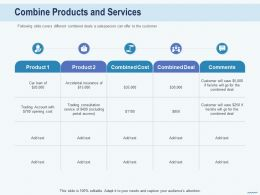 Cross Selling In Banks Combine Products And Services Consultation Ppt Background