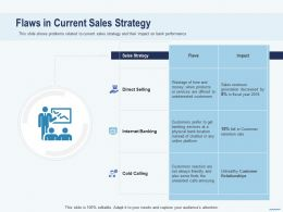 Cross Selling In Banks Flaws In Current Sales Strategy Internet Banking Ppt Influencers