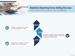 Cross Selling In Banks Statistics Depicting Cross Selling Success Retention Ppt Inspiration