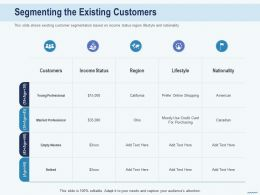 Cross Selling In Banks The Existing Customers Nationality Ppt Powerpoint Infographics