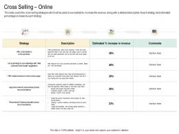 Cross Selling Online Cross Selling Strategies Ppt Elements