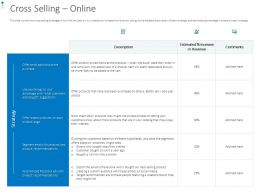 Cross Selling Online Ppt Powerpoint Presentation Outline Image