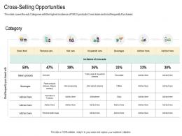 Cross Selling Opportunities Cross Selling Strategies Ppt Background