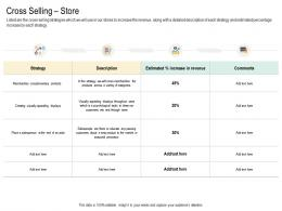 Cross Selling Store Cross Selling Strategies Ppt Infographics