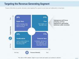 Cross Selling Targeting The Revenue Generating Segment Financial Stars Ppts Microsoft