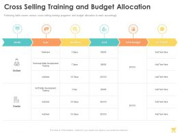 Cross Selling Training And Budget Allocation Ppt Powerpoint Presentation Portfolio Icons
