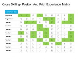 Cross Skilling Position And Prior Experience Matrix