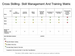 Cross Skilling Skill Management And Training Matrix