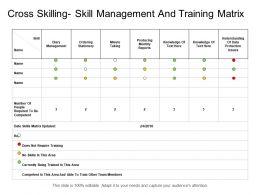 Cross Skilling Skill Management And Training Matrix