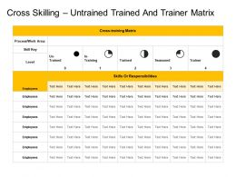 Cross Skilling Untrained Trained And Trainer Matrix