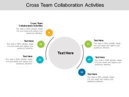 Cross Team Collaboration Activities Ppt Powerpoint Presentation Ideas Cpb