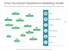 Cross Touchpoint Experience Marketing Model Business Consumer Marketing Strategies Ppt Background