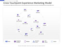 Cross Touchpoint Experience Marketing Model Multi Channel Distribution Management System Ppt Structure