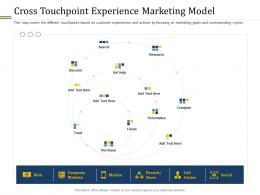 Cross Touchpoint Experience Marketing Model Ppt Powerpoint Presentation Styles Example File