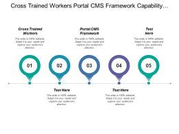 Cross Trained Workers Portal Cms Framework Capability Management