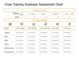Cross Training Employee Assessment Chart Data Analytics Ppt Powerpoint Presentation
