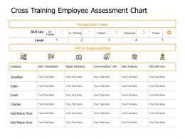 Cross Training Employee Assessment Chart Data Analytics Ppt Powerpoint Presentation