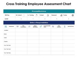 Cross Training Employee Assessment Chart Data Ppt Powerpoint Presentation Pictures Shapes