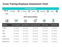 Cross Training Employee Assessment Chart Ppt Powerpoint Aids
