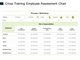 Cross Training Employee Assessment Chart Ppt Powerpoint Presentation Styles