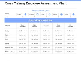 Cross Training Employee Assessment Chart Responsibilities Powerpoint Presentation Shapes
