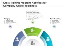Cross Training Program Activities For Company Onsite Readiness