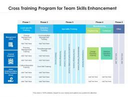Cross Training Program For Team Skills Enhancement