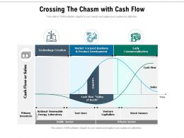 Crossing The Chasm With Cash Flow