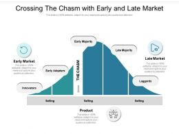 Crossing The Chasm With Early And Late Market