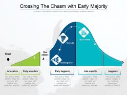 Crossing The Chasm With Early Majority
