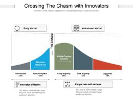 Crossing The Chasm With Innovators