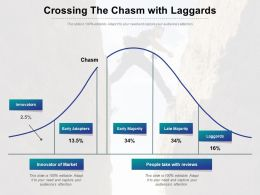 Crossing The Chasm With Laggards