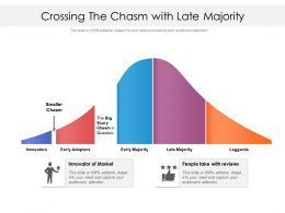 Crossing The Chasm With Late Majority