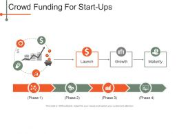 Crowd Funding For Start Ups Sample Of Ppt