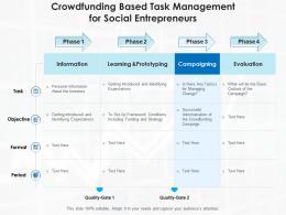 Crowdfunding Based Task Management For Social Entrepreneurs