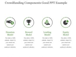 Crowdfunding Components Good Ppt Example