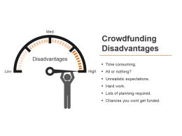 Crowdfunding Disadvantages Powerpoint Templates