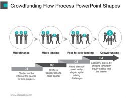 Crowdfunding Flow Process Powerpoint Shapes