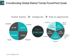 Crowdfunding Global Market Trends Powerpoint Guide