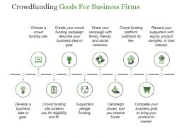 Crowdfunding Goals For Business Firms Powerpoint Show