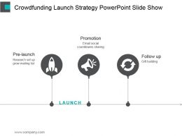 Crowdfunding Launch Strategy Powerpoint Slide Show