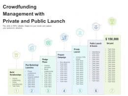 Crowdfunding Management With Private And Public Launch