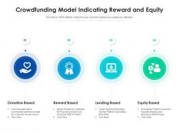 Crowdfunding Model Indicating Reward And Equity