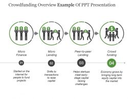 Crowdfunding Overview Example Of Ppt Presentation