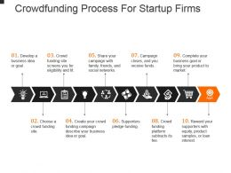 Crowdfunding Process For Startup Firms Powerpoint Presentation