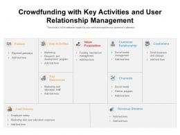 Crowdfunding With Key Activities And User Relationship Management