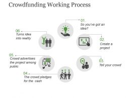 Crowdfunding Working Process Example Ppt Presentation