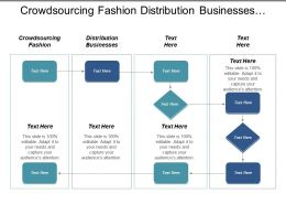 Crowdsourcing Fashion Distribution Businesses Executive Coaching Segmentation Process Cpb