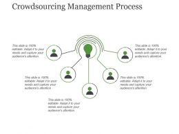 Crowdsourcing Management Process Sample Ppt Presentation