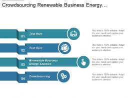 Crowdsourcing Renewable Business Energy Sources Agile Methodology Working Cpb